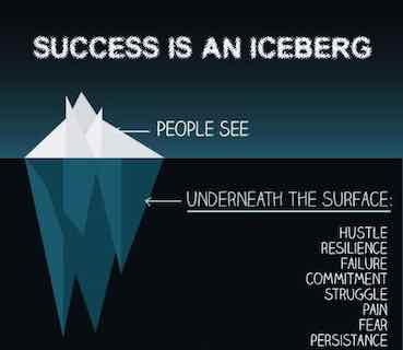 iceberg with writing success is an iceberg