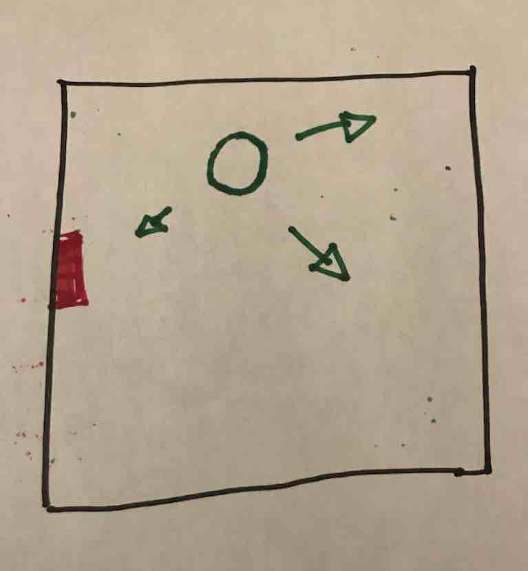 a drawing is showing a small ball within a box and a red button on one side of the box