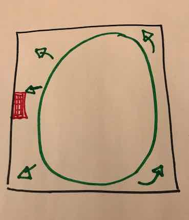 a drawing is showing a ball moving within a box